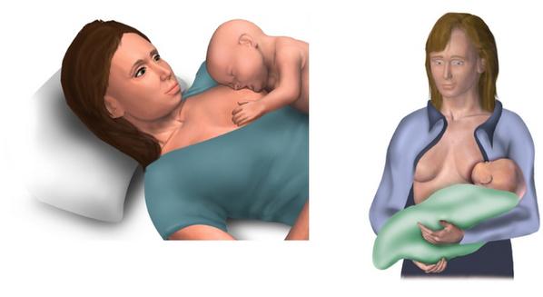 Posições para amamentar o bebê